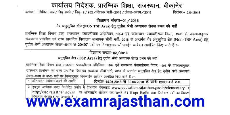 Rajasthan 3rd Grade Teacher Requirement 2018 Apply Online Application Form