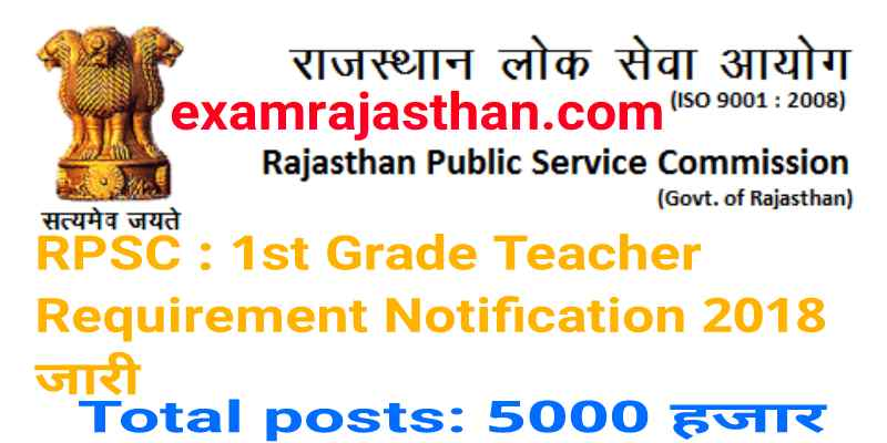 RPSC 1st Grade Teacher Requirement 2018 Online Application Form|Syllabus|Eligibility